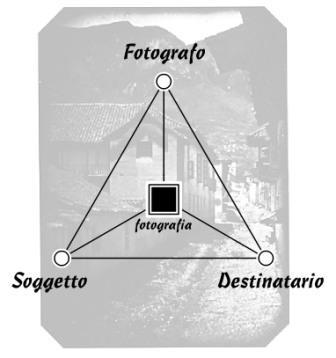 fOTOGRAFO SOGGETTO DESTINATARIO DI ENRICO MADDALENA